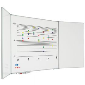 inklapbaar whiteboard 100x200 cm
